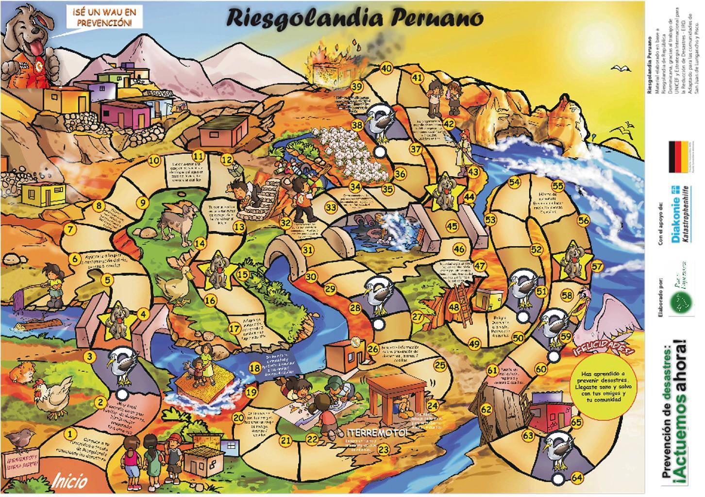 Riesgolandia Peruano